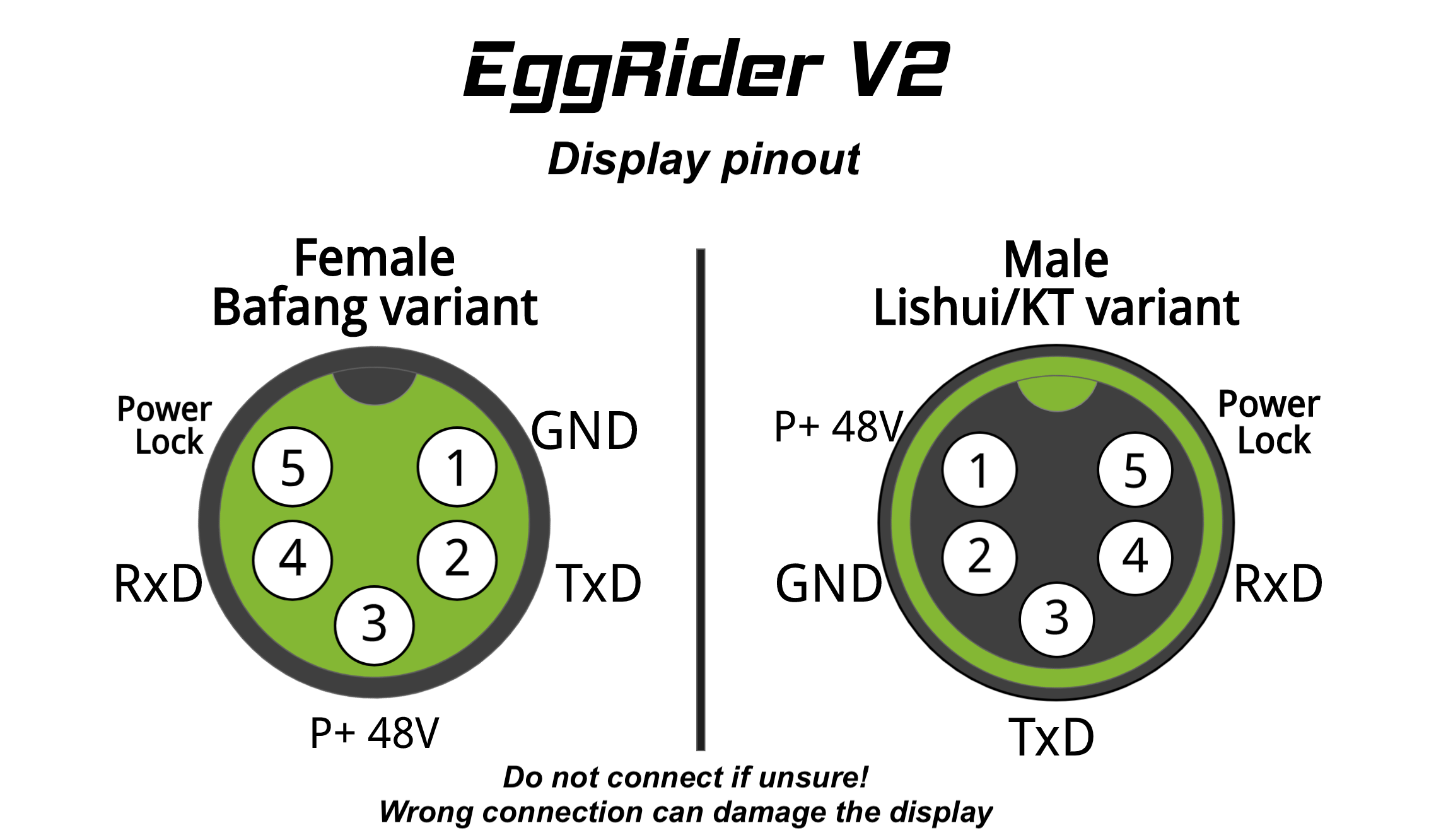 EggRider V2 display pinout